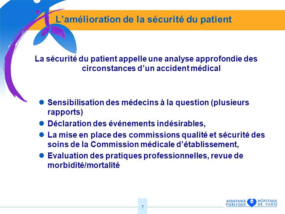 7 Lamélioration de la sécurité du patient La sécurité du patient appelle une analyse approfondie des circonstances dun accident médical Sensibilisatio