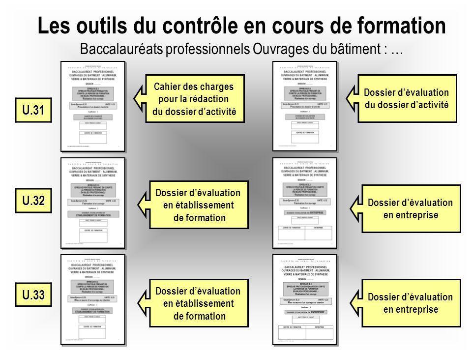 Les outils du contrôle en cours de formation Baccalauréats professionnels Ouvrages du bâtiment : … U.31Présentation dun dossier dactivité Cahier des charges du rapport dactivités