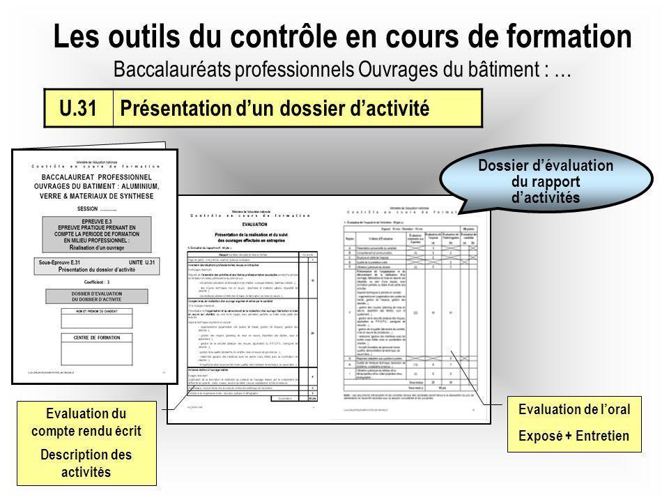 Les outils du contrôle en cours de formation Baccalauréats professionnels Ouvrages du bâtiment : … Evaluation de loral Exposé + Entretien Dossier déva