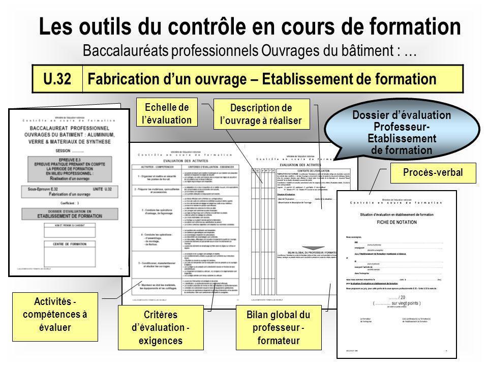 Les outils du contrôle en cours de formation Baccalauréats professionnels Ouvrages du bâtiment : … Activités - compétences à évaluer Critères dévaluat