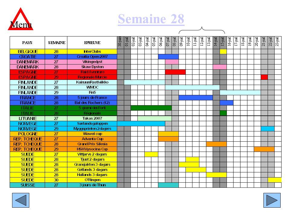 Semaine 28 Menu