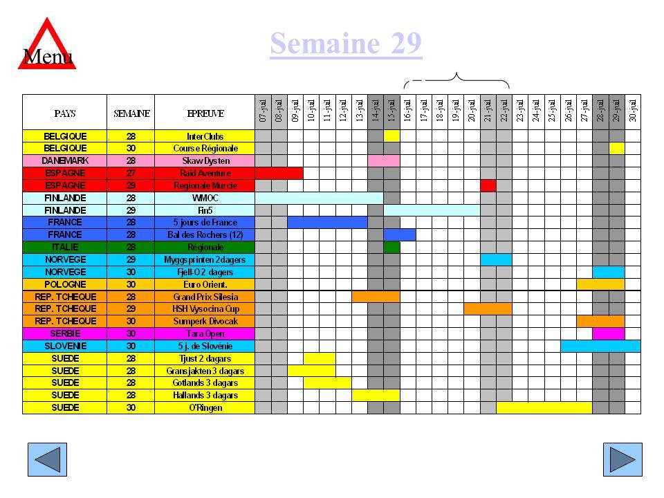 Semaine 29 Menu