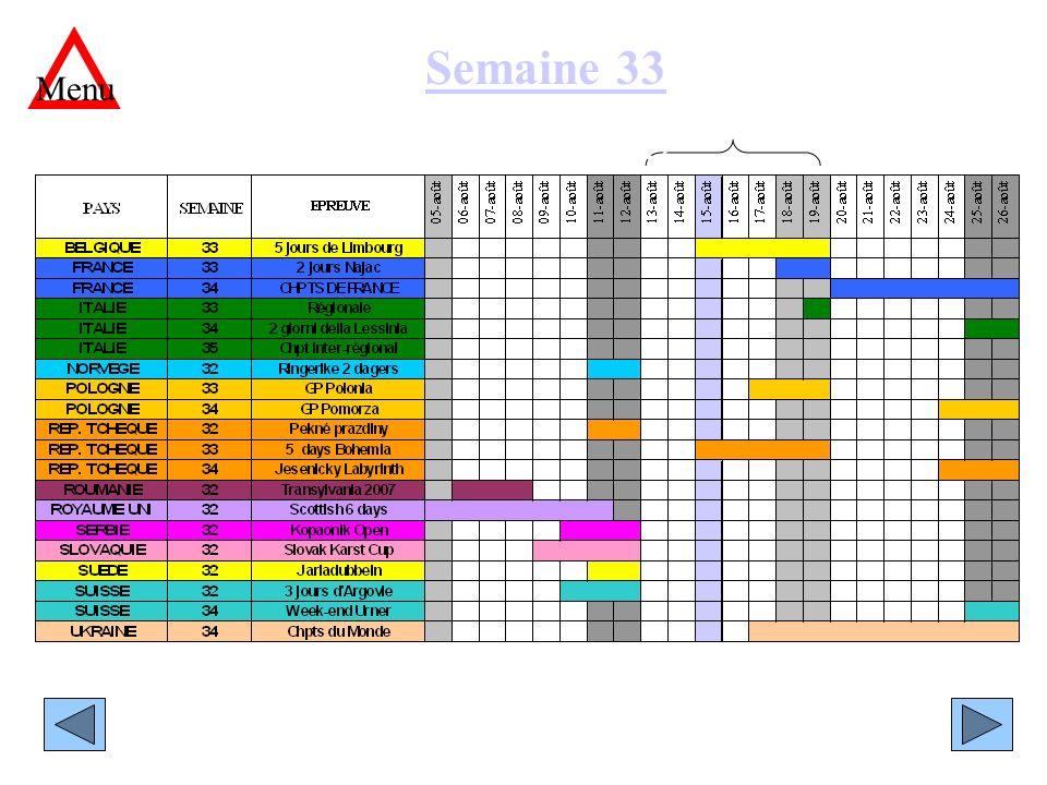Semaine 33 Menu