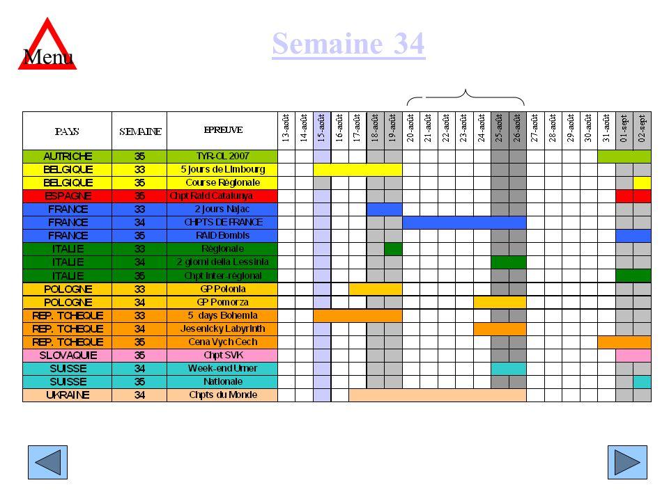 Semaine 34 Menu