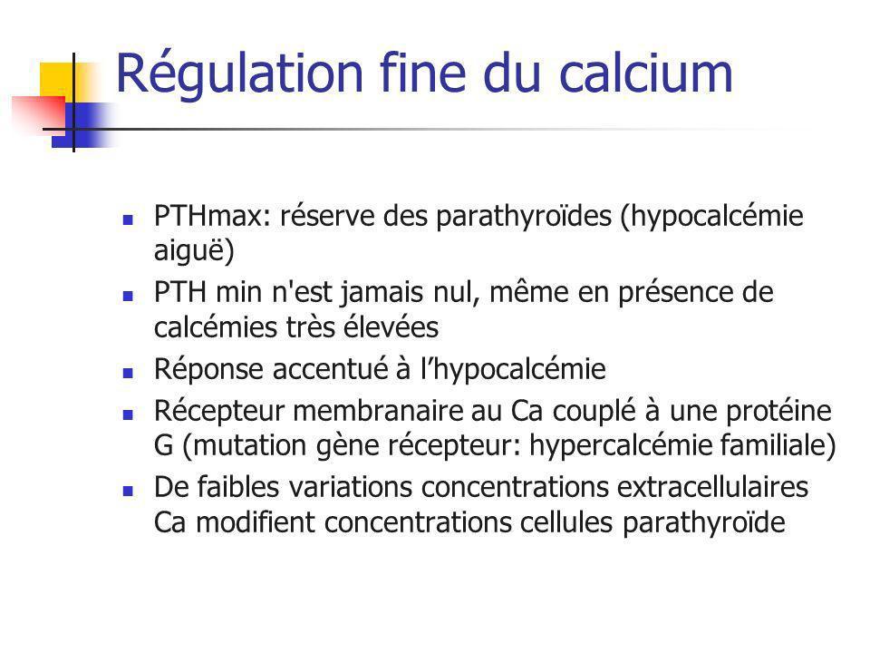 Régulation fine du calcium PTHmax: réserve des parathyroïdes (hypocalcémie aiguë) PTH min n'est jamais nul, même en présence de calcémies très élevées