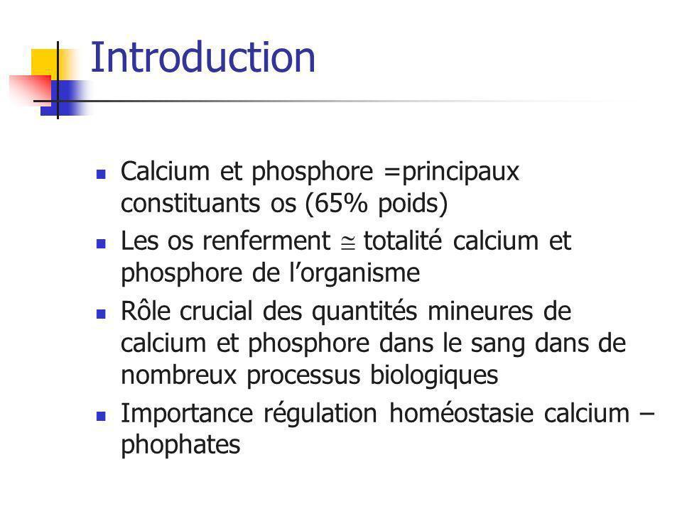 Introduction Calcium et phosphore =principaux constituants os (65% poids) Les os renferment totalité calcium et phosphore de lorganisme Rôle crucial d