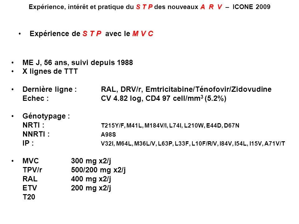 ME J, 56 ans, suivi depuis 1988 X lignes de TTT Dernière ligne :RAL, DRV/r, Emtricitabine/Ténofovir/Zidovudine Echec : CV 4.82 log, CD4 97 cell/mm 3 (