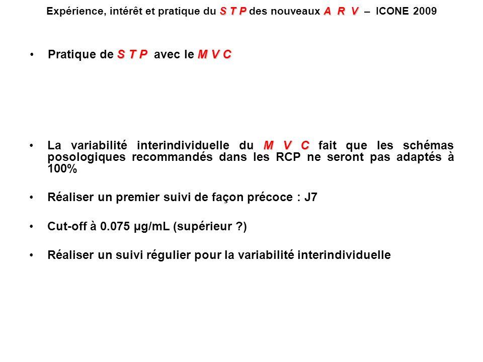 M V CLa variabilité interindividuelle du M V C fait que les schémas posologiques recommandés dans les RCP ne seront pas adaptés à 100% Réaliser un pre