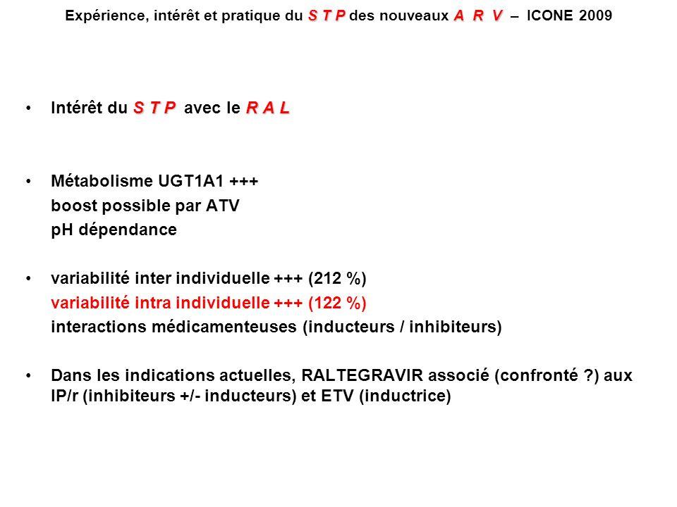 STPA R V Expérience, intérêt et pratique du S T P des nouveaux A R V – ICONE 2009 S T PR A LIntérêt du S T P avec le R A L Métabolisme UGT1A1 +++ boos