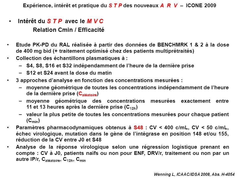 STPA R V Expérience, intérêt et pratique du S T P des nouveaux A R V – ICONE 2009 Etude PK-PD du RAL réalisée à partir des données de BENCHMRK 1 & 2 à