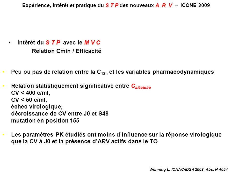 Peu ou pas de relation entre la C 12h et les variables pharmacodynamiques C aléatoireRelation statistiquement significative entre C aléatoire CV < 400