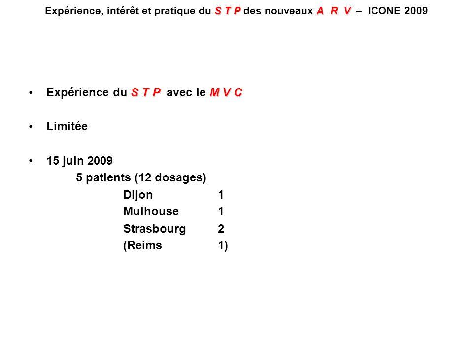 S T PM V CIntérêt du S T P avec le M V C Métabolisme CYP3A4 +++ substrat P-gp variabilité inter individuelle : 50% variabilité intra individuelle : 30 % interactions médicamenteuses +++ : inducteurs / inhibiteurs Dans les indications actuelles, MARAVIROC associé (confronté ?) aux IP/r (inhibiteurs +/- inducteurs) et ETV (inductrice) Tableau de bord de prescriptions initiales : 150, 300 ou 600 mg x2/j STPA R V Expérience, intérêt et pratique du S T P des nouveaux A R V – ICONE 2009