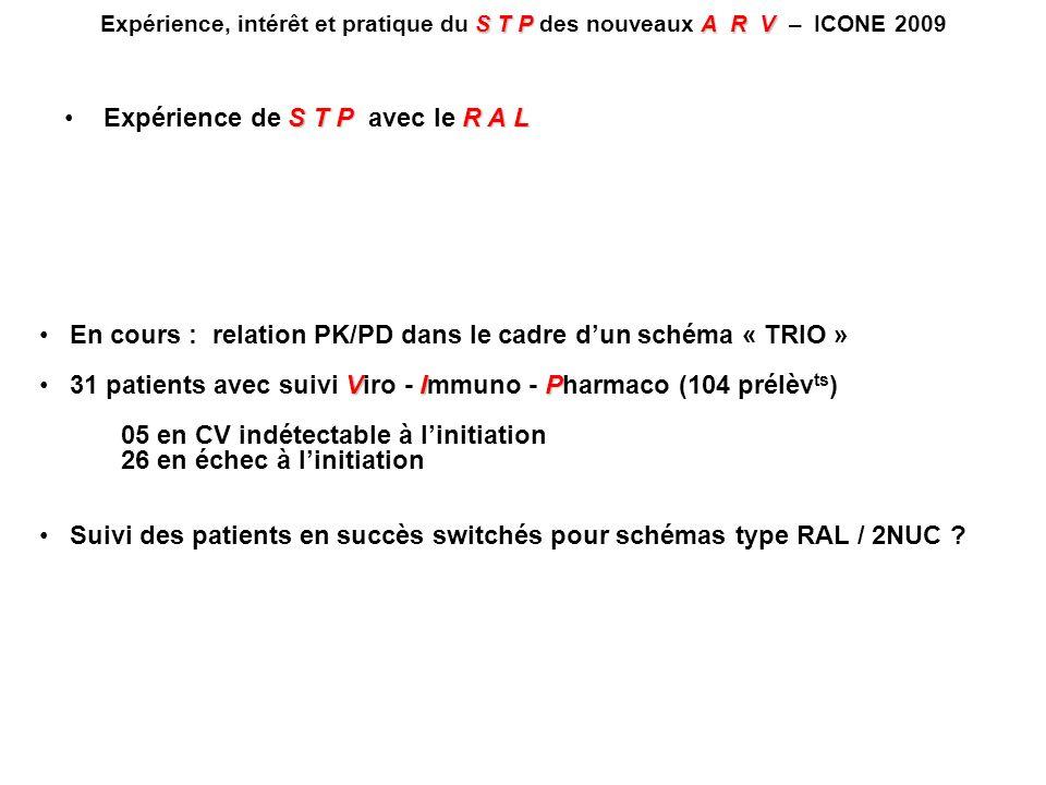 STPA R V Expérience, intérêt et pratique du S T P des nouveaux A R V – ICONE 2009 En cours : relation PK/PD dans le cadre dun schéma « TRIO » VIP31 pa