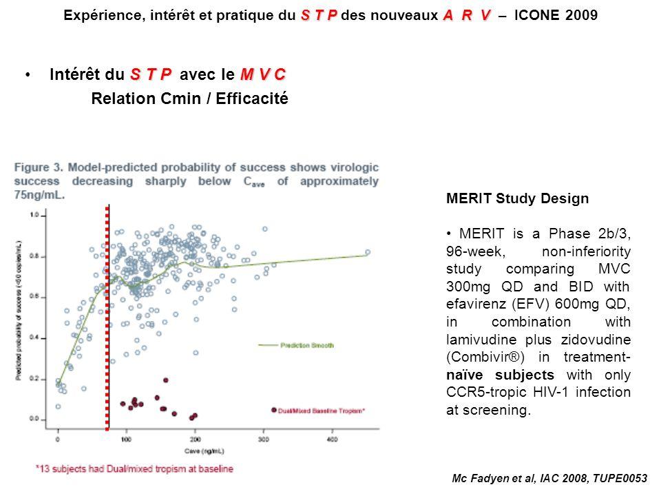 STPA R V Expérience, intérêt et pratique du S T P des nouveaux A R V – ICONE 2009 Mc Fadyen et al, IAC 2008, TUPE0053 MERIT Study Design MERIT is a Ph