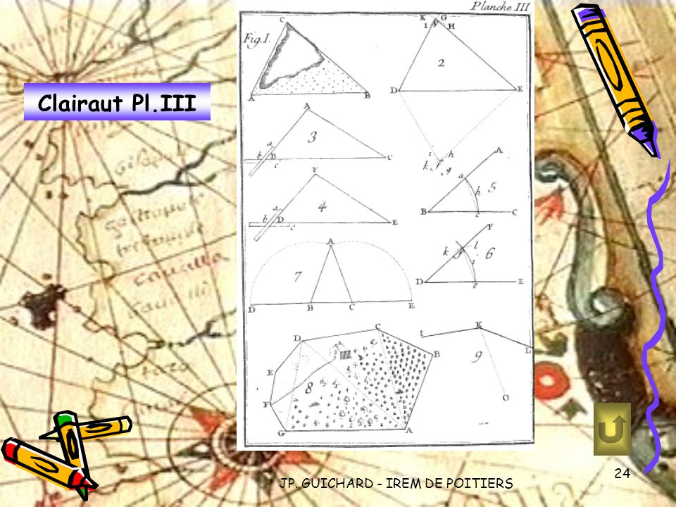 JP. GUICHARD - IREM DE POITIERS 24 Clairaut Pl.III