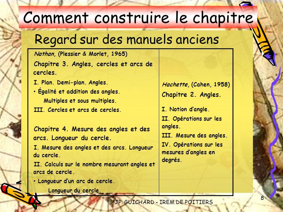 JP. GUICHARD - IREM DE POITIERS 8 Comment construire le chapitre Regard sur des manuels anciens Nathan, (Plessier & Morlet, 1965) Chapitre 3. Angles,