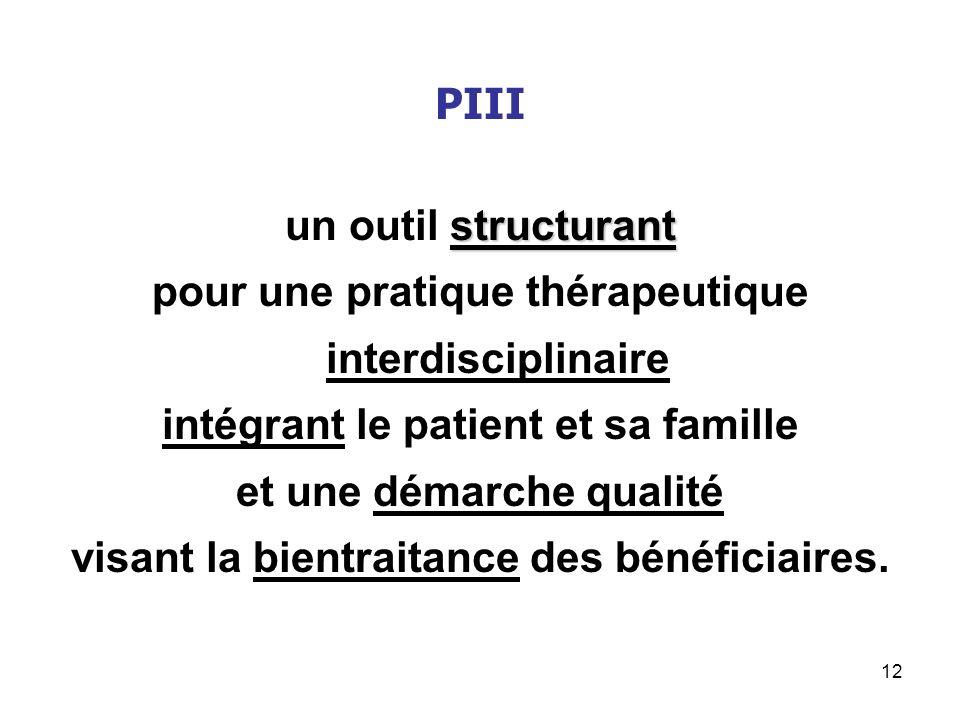 12 PIII structurant un outil structurant pour une pratique thérapeutique interdisciplinaire intégrant le patient et sa famille et une démarche qualité