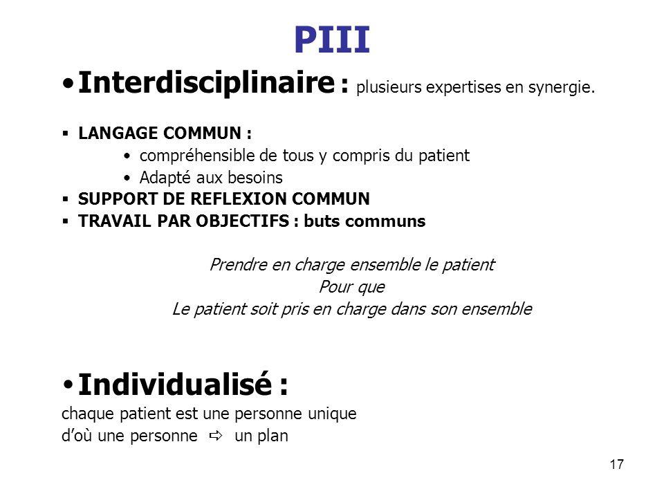 17 PIII Interdisciplinaire : plusieurs expertises en synergie. LANGAGE COMMUN : compréhensible de tous y compris du patient Adapté aux besoins SUPPORT