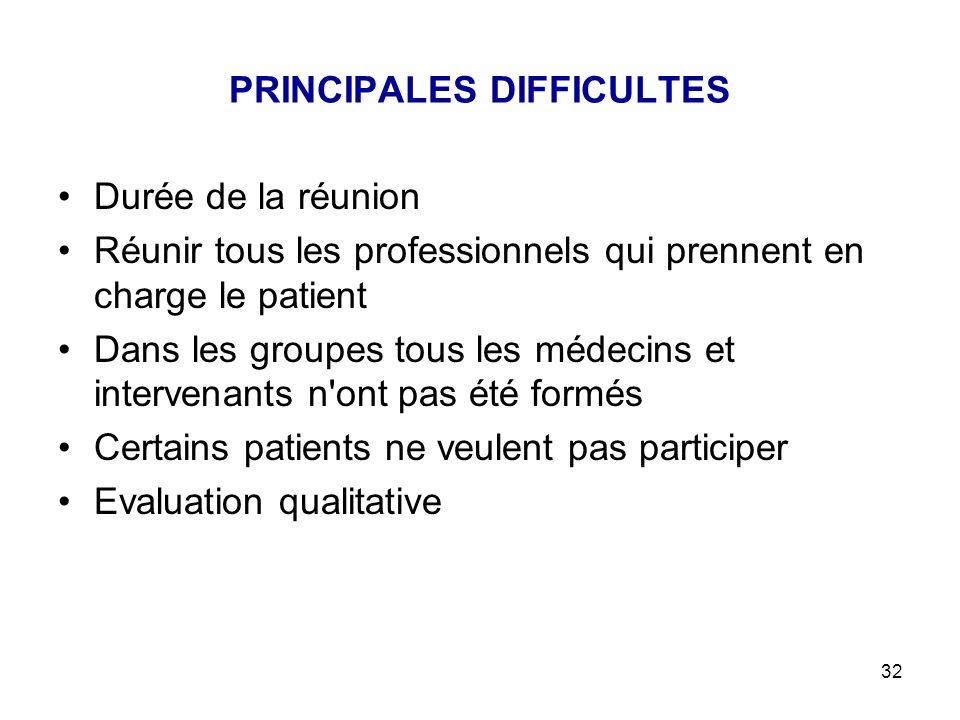 32 PRINCIPALES DIFFICULTES Durée de la réunion Réunir tous les professionnels qui prennent en charge le patient Dans les groupes tous les médecins et