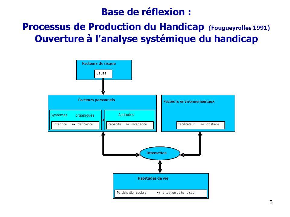 5 Base de réflexion : Processus de Production du Handicap (Fougueyrolles 1991) Ouverture à l'analyse systémique du handicap Facteurs de risque Cause F