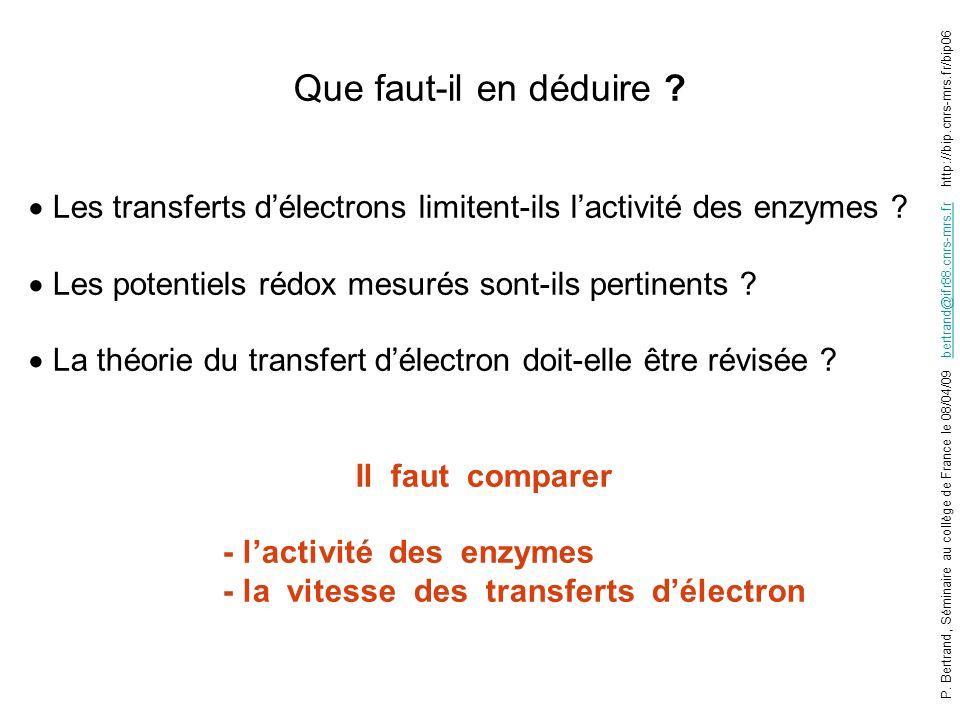Que faut-il en déduire ? Les transferts délectrons limitent-ils lactivité des enzymes ? Les potentiels rédox mesurés sont-ils pertinents ? La théorie