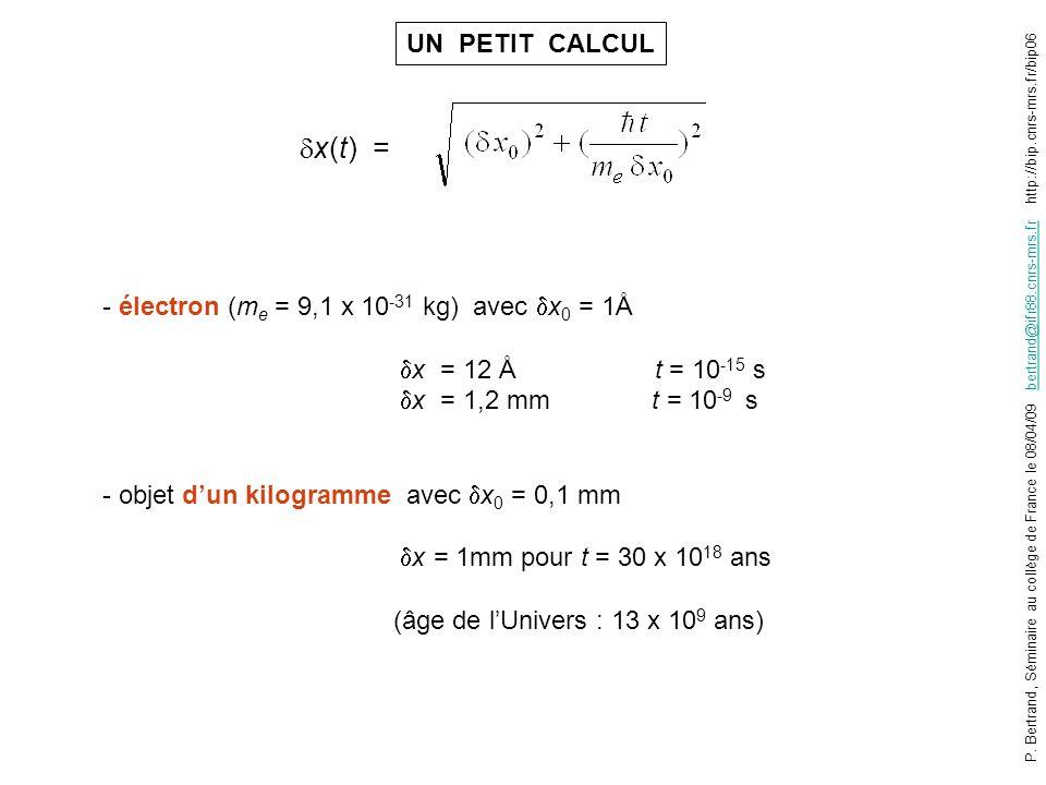 UN PETIT CALCUL - électron (m e = 9,1 x 10 -31 kg) avec x 0 = 1Å x = 12 Å t = 10 -15 s x = 1,2 mm t = 10 -9 s - objet dun kilogramme avec x 0 = 0,1 mm