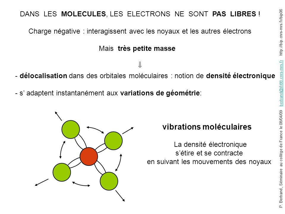 DANS LES MOLECULES, LES ELECTRONS NE SONT PAS LIBRES ! Charge négative : interagissent avec les noyaux et les autres électrons Mais très petite masse