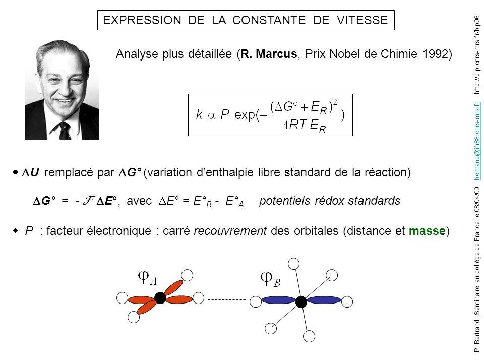 EXPRESSION DE LA CONSTANTE DE VITESSE Analyse plus détaillée (R. Marcus, Prix Nobel de Chimie 1992) U remplacé par G° (variation denthalpie libre stan