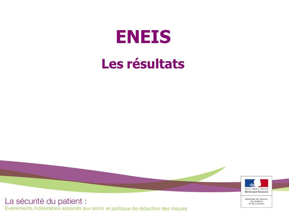 ENEIS Les résultats