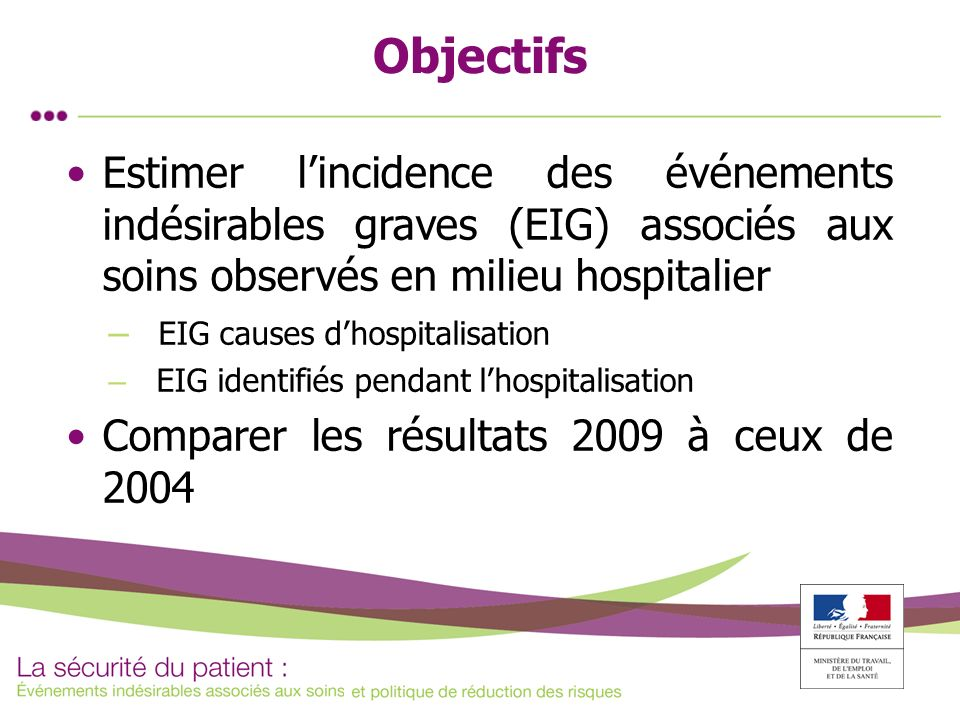 Objectifs Estimer lincidence des événements indésirables graves (EIG) associés aux soins observés en milieu hospitalier – EIG causes dhospitalisation