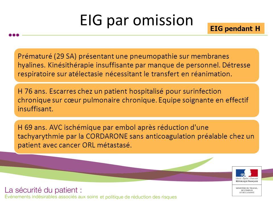 EIG par omission Prématuré (29 SA) présentant une pneumopathie sur membranes hyalines. Kinésithérapie insuffisante par manque de personnel. Détresse r