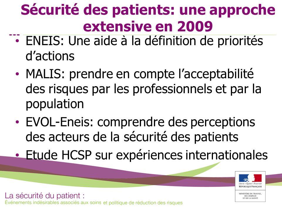 Sécurité des patients: une approche extensive en 2009 ENEIS: Une aide à la définition de priorités dactions MALIS: prendre en compte lacceptabilité de