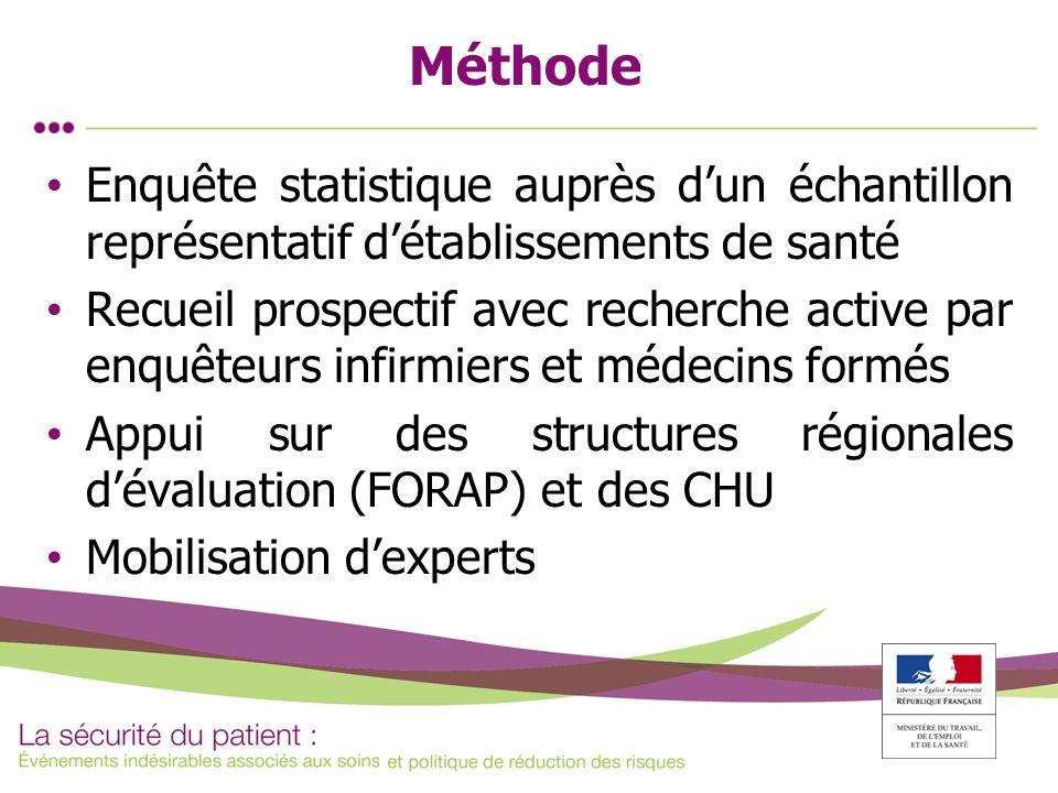 Méthode Enquête statistique auprès dun échantillon représentatif détablissements de santé Recueil prospectif avec recherche active par enquêteurs infi