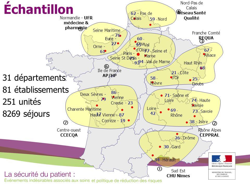 Échantillon 62 - Pas de Calais 71- Saône et Loire Creuse - 23 38 - Isère 25 - Doubs Haute Vienne - 87 74 - Haute Savoie Paris - 75 Seine Maritime - 76