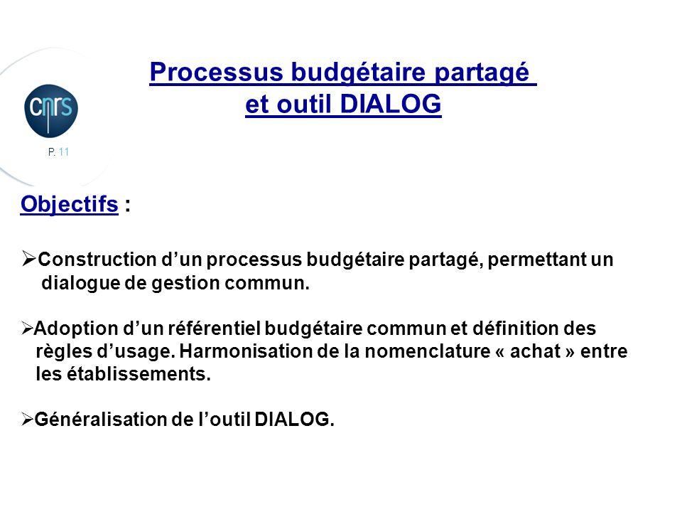 P. 11 Processus budgétaire partagé et outil DIALOG Objectifs : Construction dun processus budgétaire partagé, permettant un dialogue de gestion commun