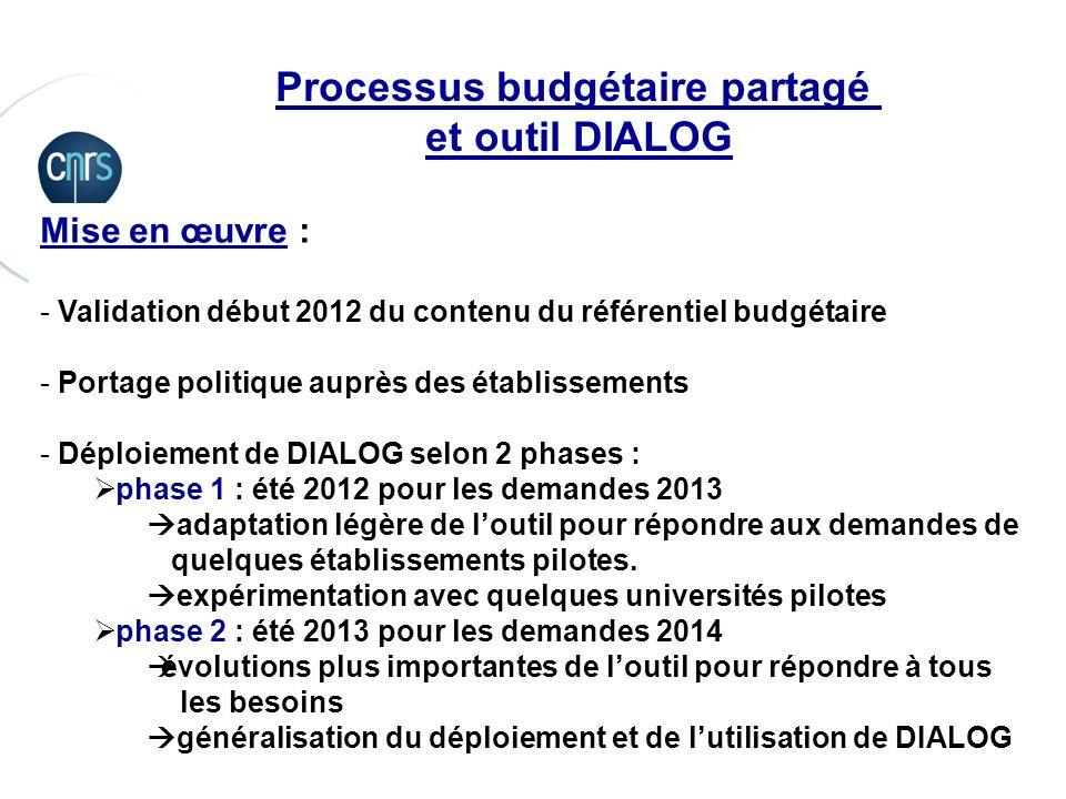 P. 12 Processus budgétaire partagé et outil DIALOG Mise en œuvre : - Validation début 2012 du contenu du référentiel budgétaire - Portage politique au
