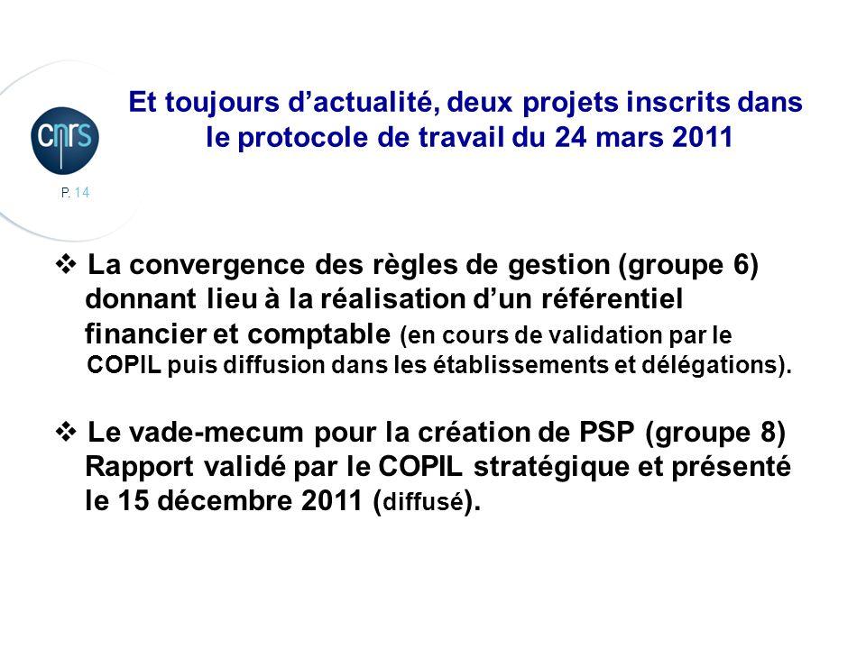 P. 14 La convergence des règles de gestion (groupe 6) donnant lieu à la réalisation dun référentiel financier et comptable (en cours de validation par