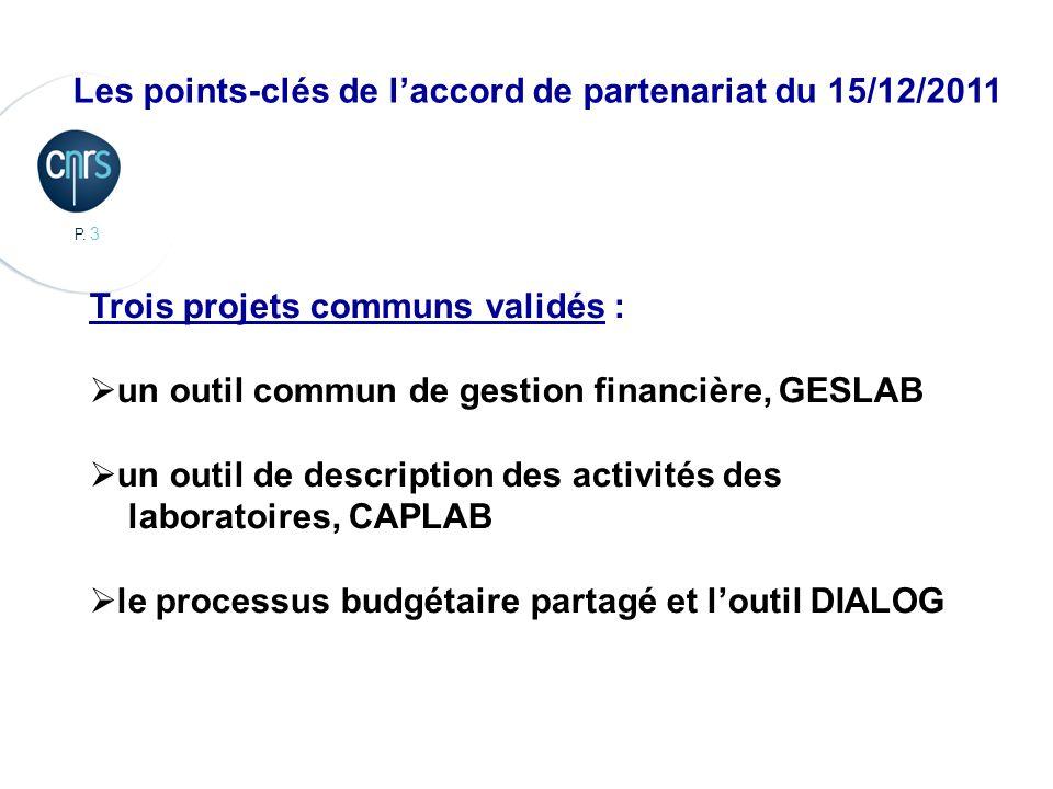 P. 3 Trois projets communs validés : un outil commun de gestion financière, GESLAB un outil de description des activités des laboratoires, CAPLAB le p