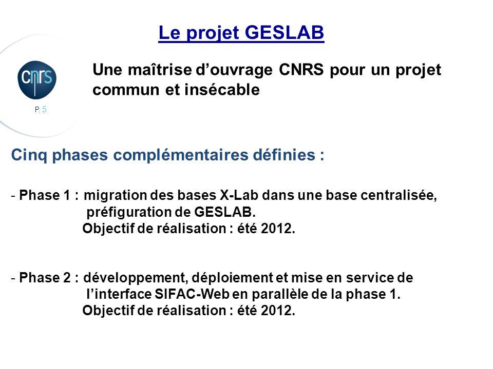 P. 5 Une maîtrise douvrage CNRS pour un projet commun et insécable Le projet GESLAB Cinq phases complémentaires définies : - Phase 1 : migration des b