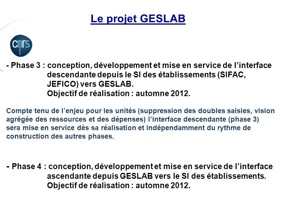 P. 6 Le projet GESLAB - Phase 3 : conception, développement et mise en service de linterface descendante depuis le SI des établissements (SIFAC, JEFIC
