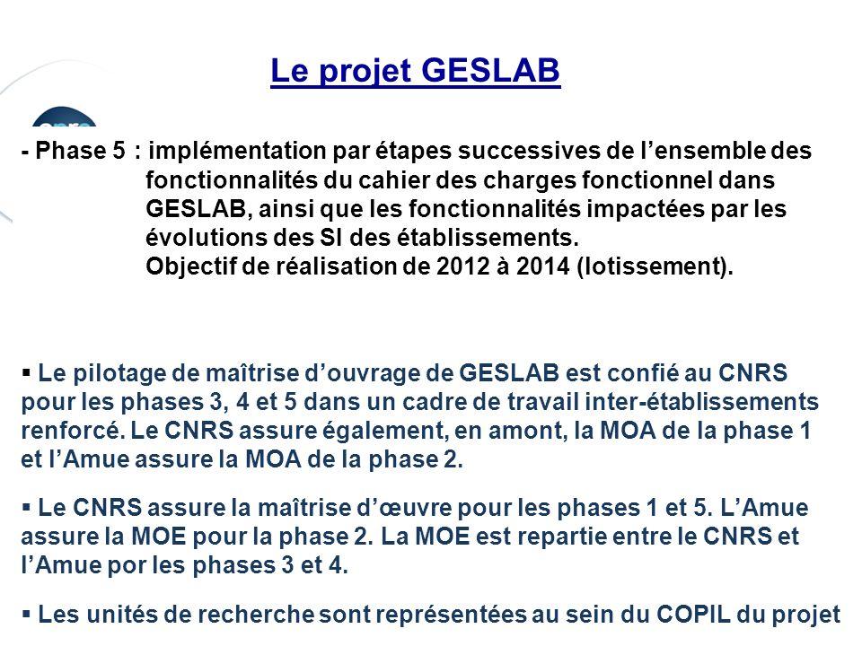 P. 7 Le projet GESLAB - Phase 5 : implémentation par étapes successives de lensemble des fonctionnalités du cahier des charges fonctionnel dans GESLAB