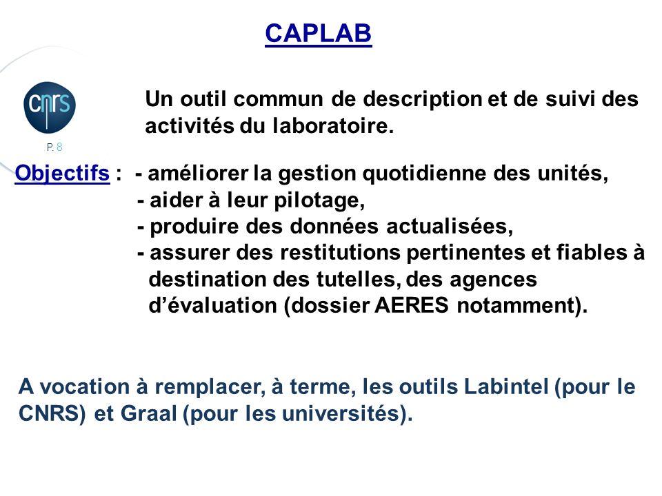 P. 8 CAPLAB Un outil commun de description et de suivi des activités du laboratoire. Objectifs : - améliorer la gestion quotidienne des unités, - aide