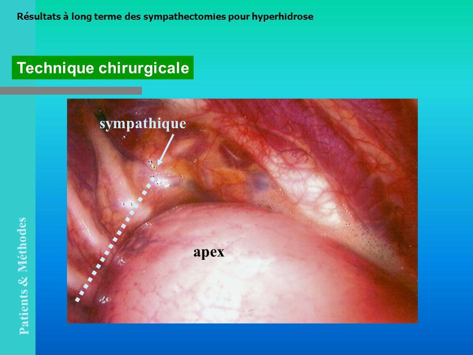 Technique chirurgicale apex sympathique Résultats à long terme des sympathectomies pour hyperhidrose Patients & Méthodes