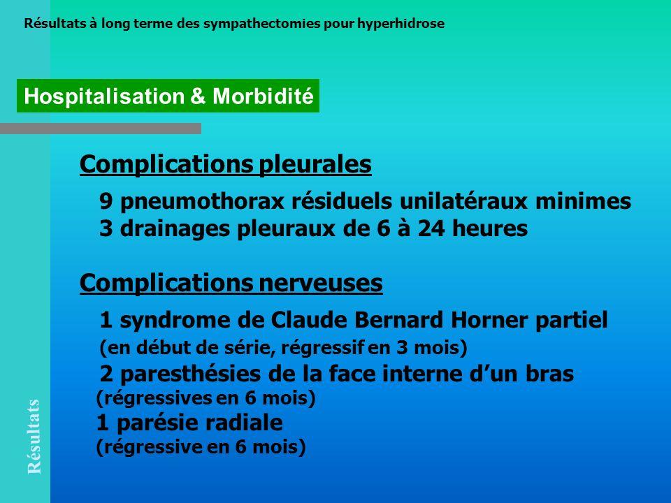 Complications pleurales 9 pneumothorax résiduels unilatéraux minimes 3 drainages pleuraux de 6 à 24 heures Complications nerveuses 1 syndrome de Claud