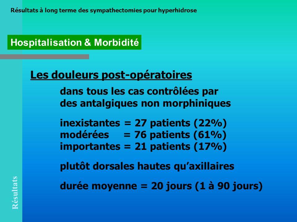 Les douleurs post-opératoires dans tous les cas contrôlées par des antalgiques non morphiniques inexistantes = 27 patients (22%) modérées = 76 patient