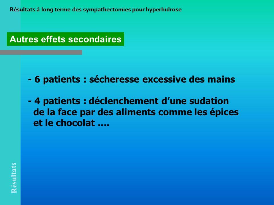 - 6 patients : sécheresse excessive des mains - 4 patients : déclenchement dune sudation de la face par des aliments comme les épices et le chocolat …