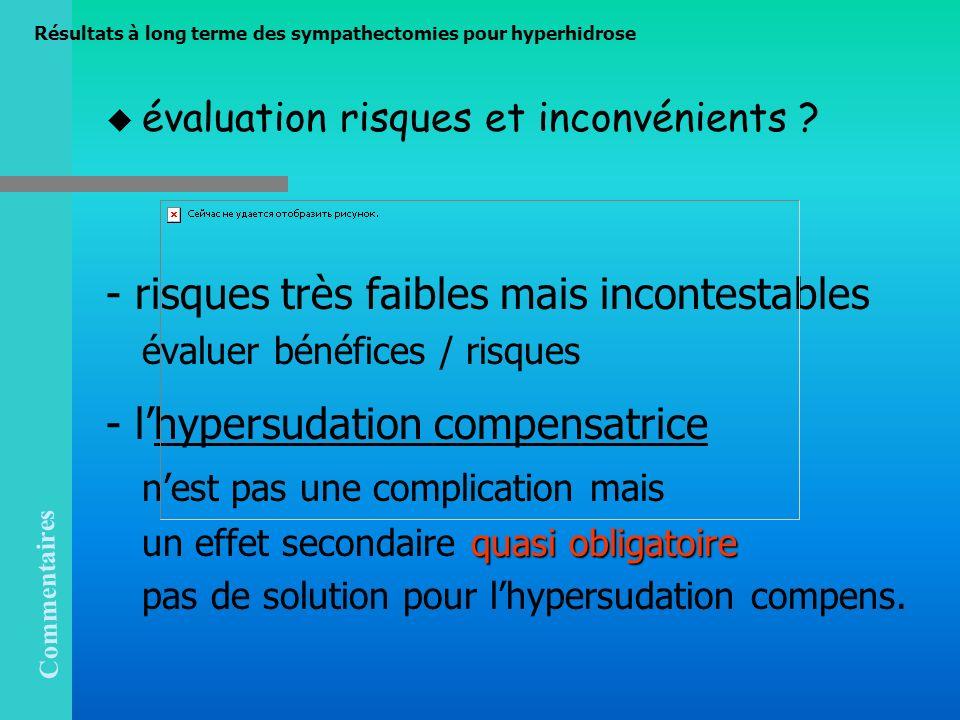 évaluation risques et inconvénients ? - risques très faibles mais incontestables évaluer bénéfices / risques - lhypersudation compensatrice nest pas u