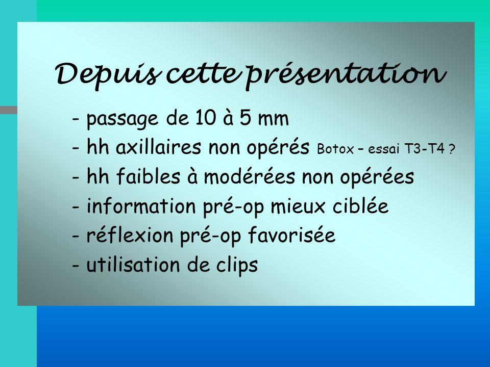 Depuis cette présentation - passage de 10 à 5 mm - hh axillaires non opérés Botox – essai T3-T4 ? - hh faibles à modérées non opérées - information pr