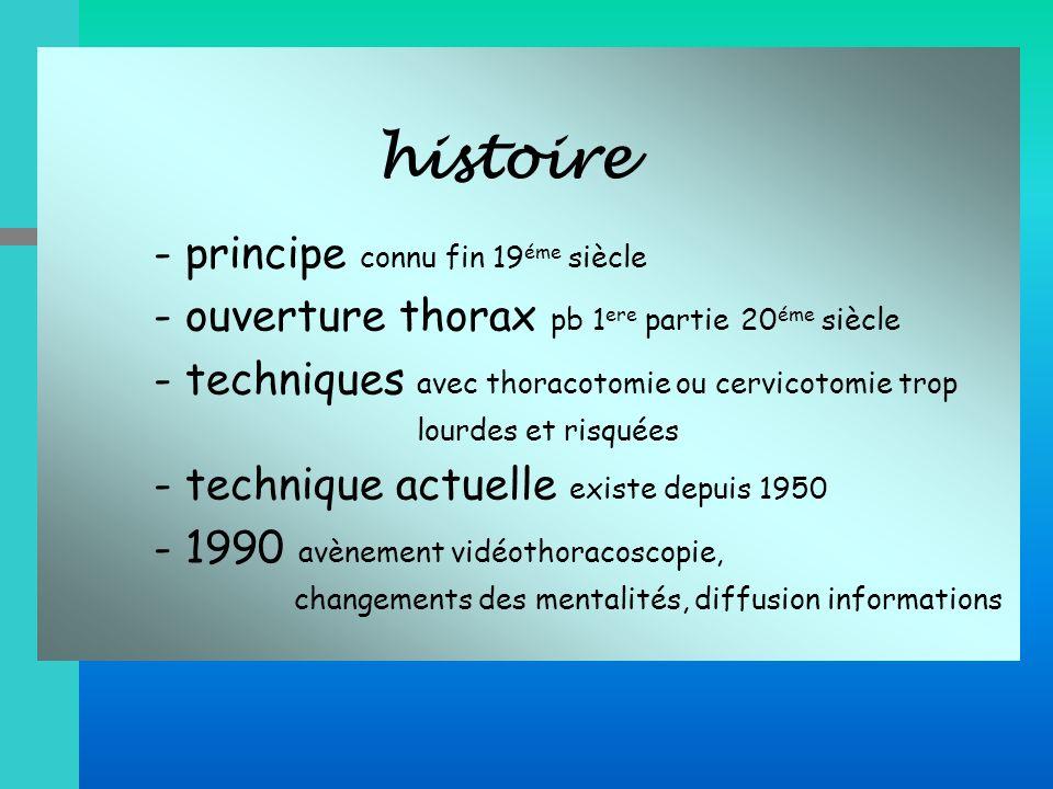 histoire - principe connu fin 19 éme siècle - ouverture thorax pb 1 ere partie 20 éme siècle - techniques avec thoracotomie ou cervicotomie trop lourd