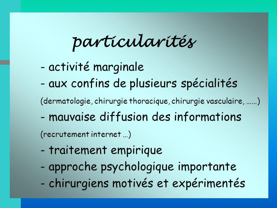 particularités - activité marginale - aux confins de plusieurs spécialités (dermatologie, chirurgie thoracique, chirurgie vasculaire, ……) - mauvaise d